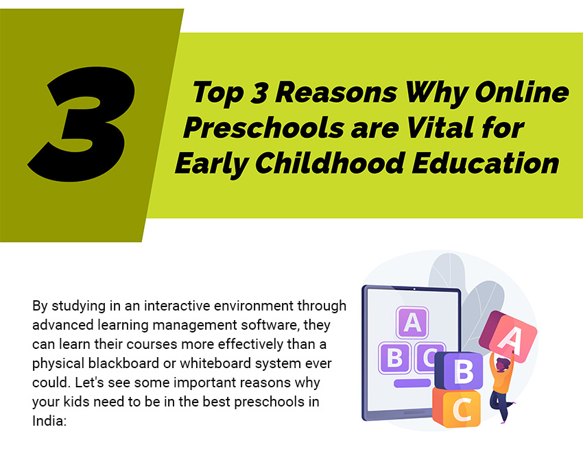 Top 3 Reasons Why Online Preschools are Vital for Early Childhood Education